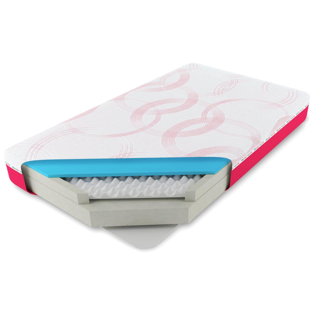 Image of Pink Youth Memory Foam Mattress