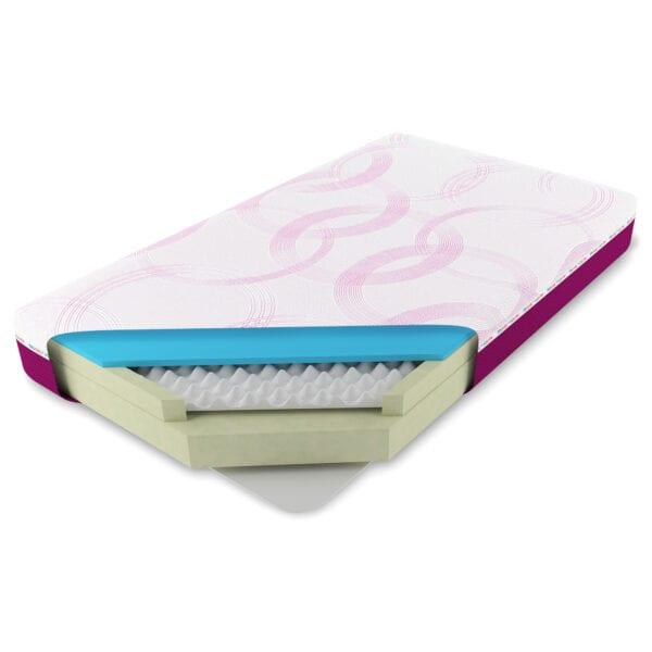 Image of Purple Youth Memory Foam Mattress